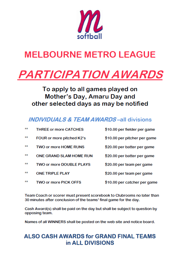 Participation awards notice
